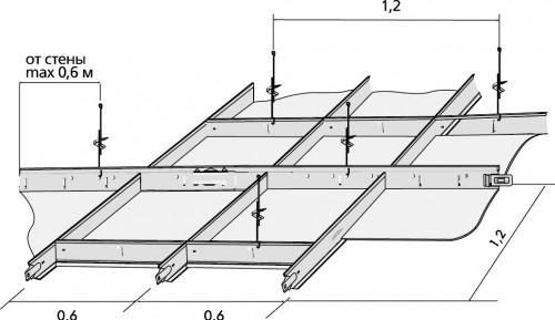 Как монтировать подвесной потолок Армстронг