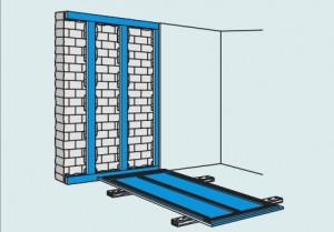 Как выровнить стены гипсокартоном