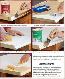 Как обновить страую мебель
