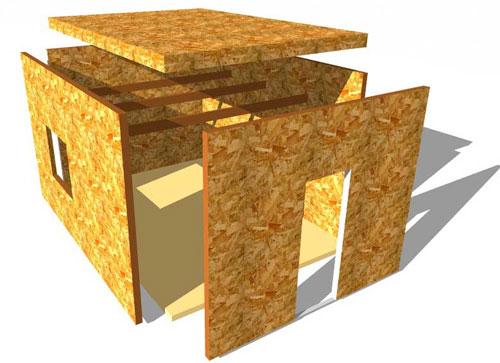 СИП панели - конструкция