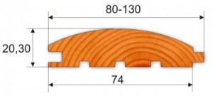 Размеры блок хауса