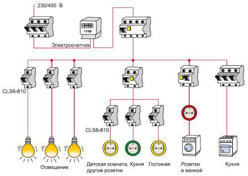 Схема электропроводки в частном доме_2