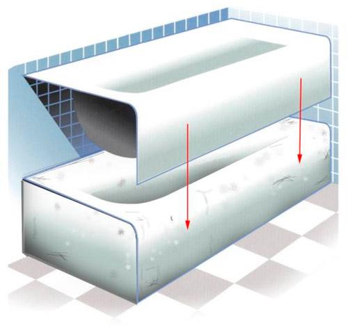 Установка акрилового вкладыша в старую ванну