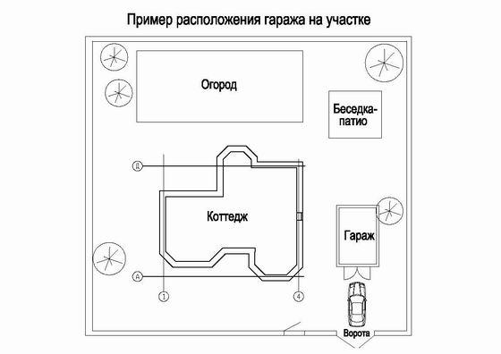 Строительство гаража - правила расположения