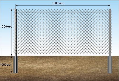 как выбрать забор - сеточный забор