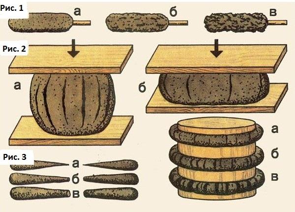 Глина для кладки камина
