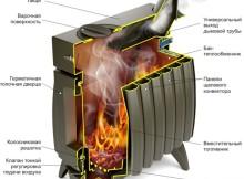 Как работает отопительная печь с водяным контуром