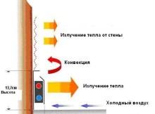 Плинтусное отопление