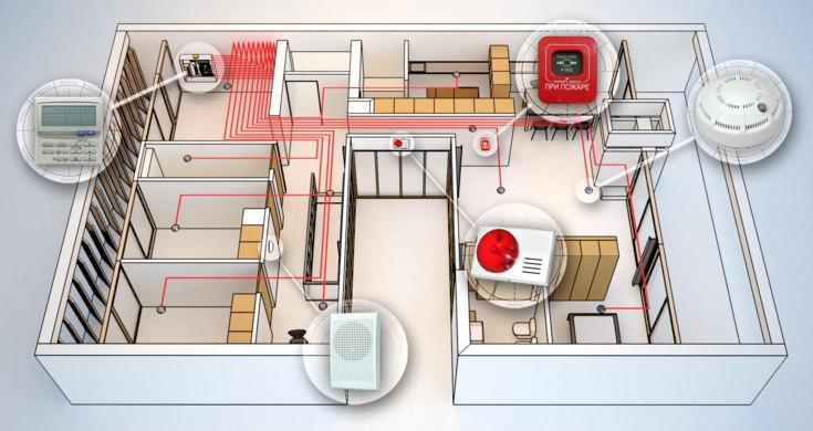 Проектирование-пожарная сигнализация