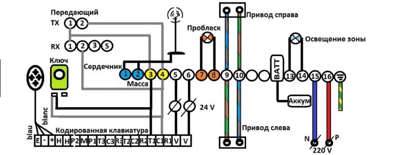 Как подключить откатные ворота - схема