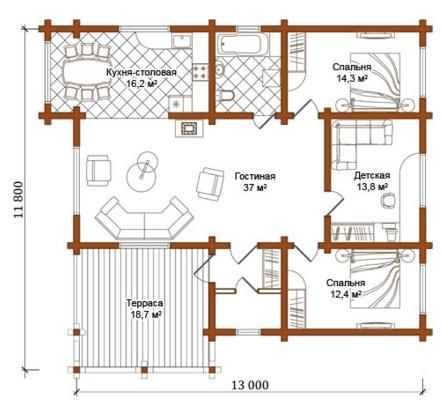 Планировка одноэтажного дома из бревна
