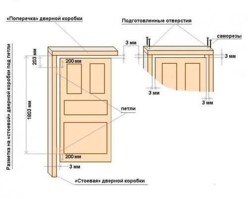 Дверная коробка из МДФ - как собрать